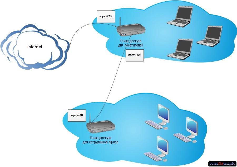 2-wifi-public-private-001