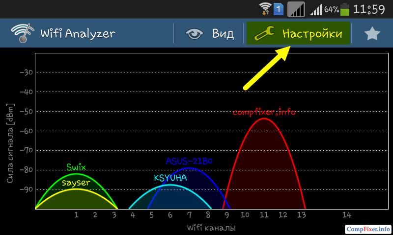 Настройки wifi-analyzer