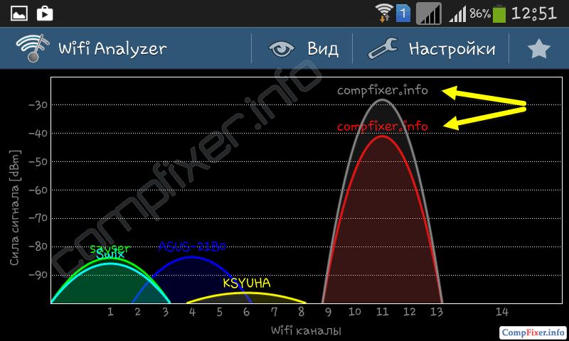 Мониторинг wifi-сети. Репитер и роутер