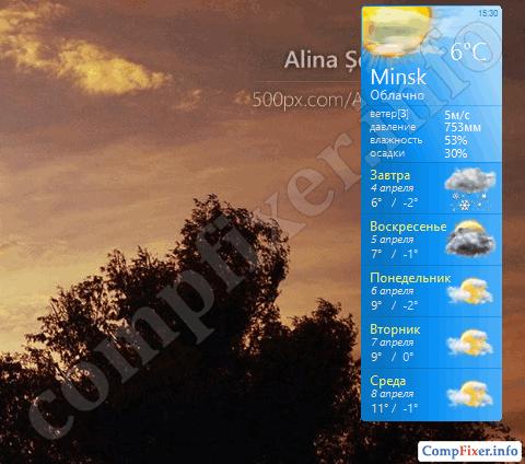 Погода в кельне в сентябре