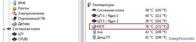 температура MCP