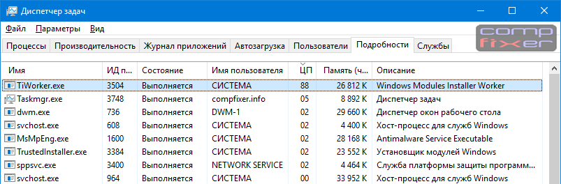 TiWorker.exe грузит процессор (ЦП)
